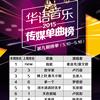 华语音乐传媒单曲榜 | 第九期榜单(5.10-5.16)